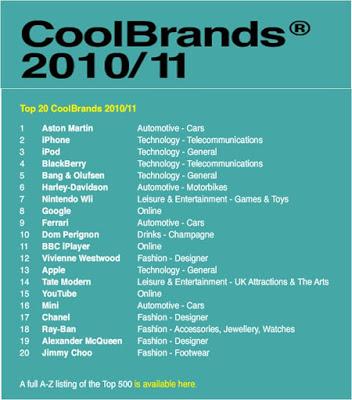 Coolbrands-2010
