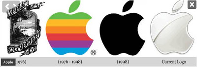 Evolucion-logos-APPLE