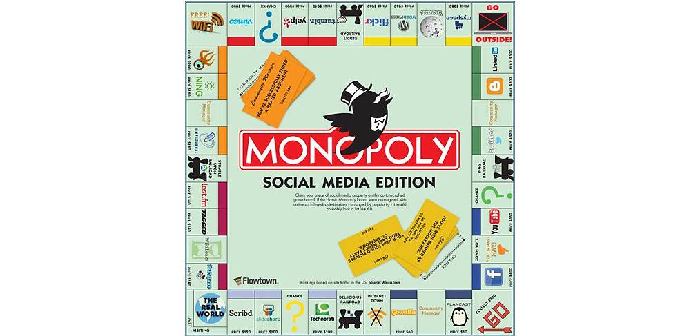 Monopoly-social-media