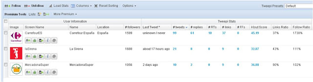 Tweepi-panel-comparativo