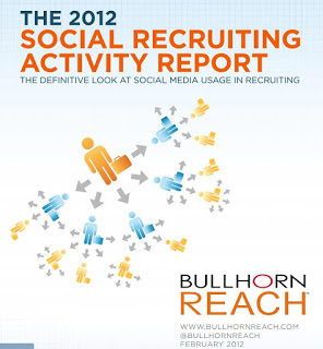 Social-Recruiting-activity-report