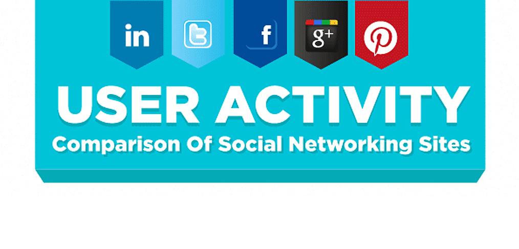 user-activity