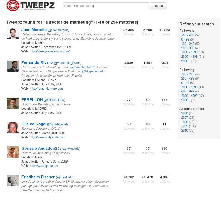 Tweepz-matches