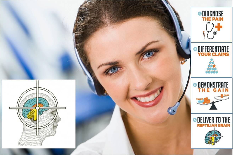 Telemarketing-Neuromap