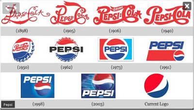 Evolucion-logos-PEPSI