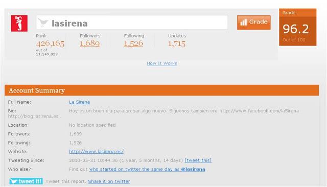 La-Sirena-Twitter-Grade