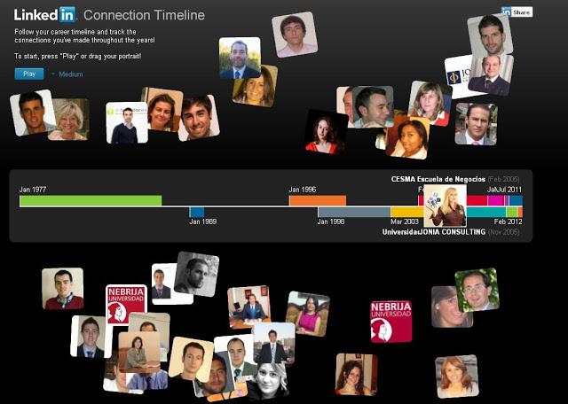 LinkedIn-Timeline