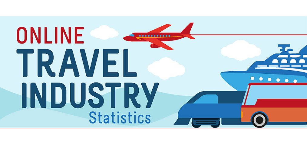 estadisticas-viajes-online