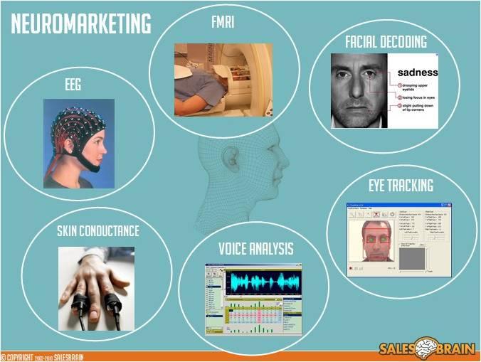 Tecnicas-de-neuromarketing-sales-brain
