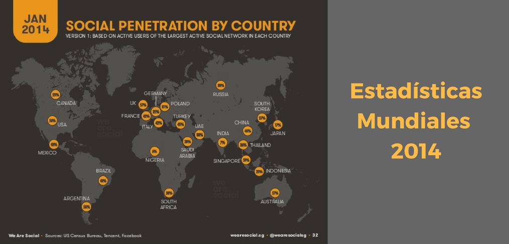 Estadísticas Mundiales Internet 2014