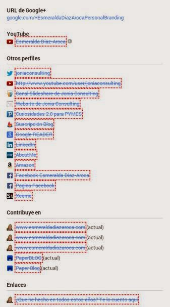Links en Google Plus NOFOLLOW. Esmeralda Diaz-Aroca
