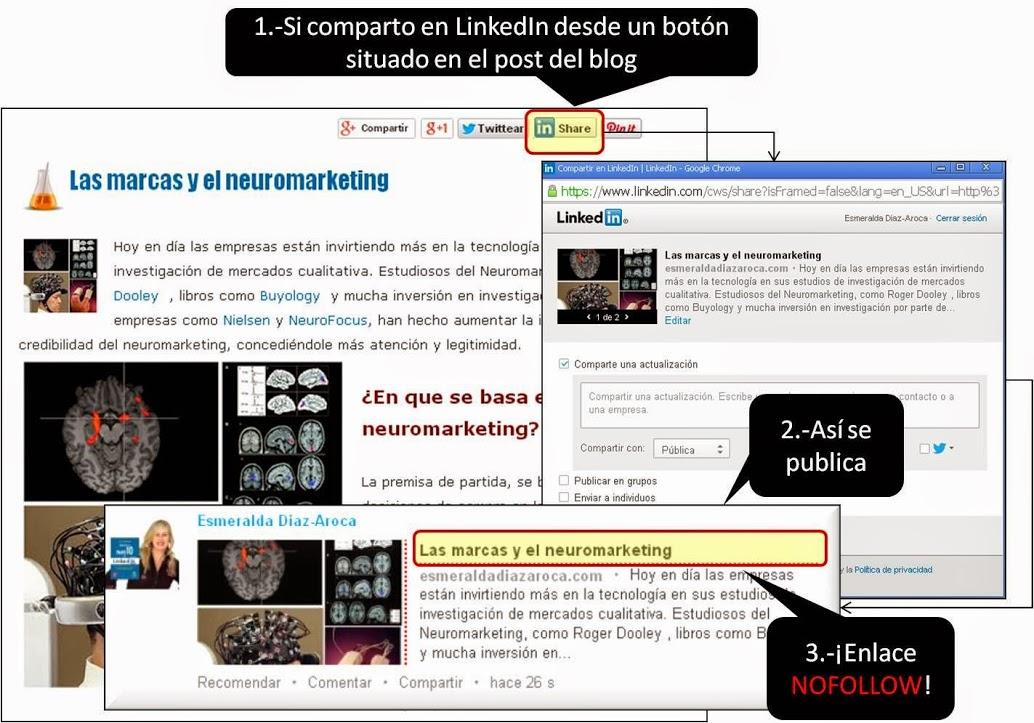 LinkedIn-comparto-post-desde-blog-externo