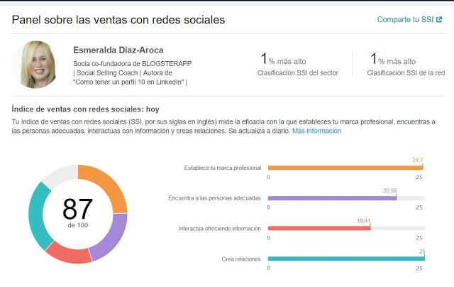 Social Selling Index-SSI-KPI-LinkedIn-Esmeralda Dìaz-Aroca